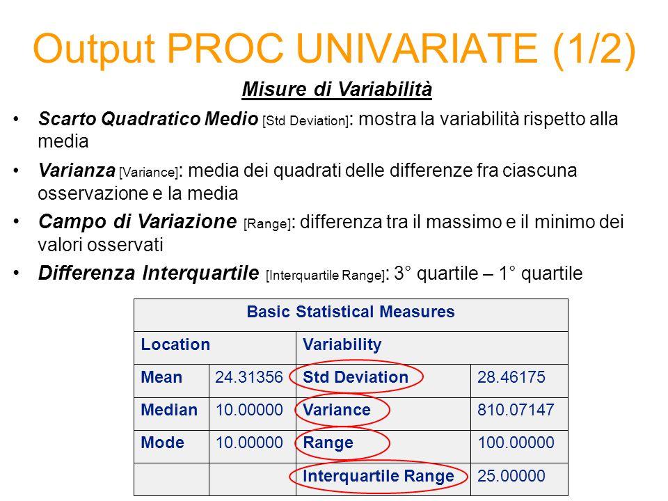 Output PROC UNIVARIATE (2/2) Coeff di variazione [Coeff Variation] : misura la variabilità relativa rispetto alla media (%) 1.85270242Std Error Mean117.061242Coeff Variation 190366.797Corrected SS329878Uncorrected SS 1.44200254Kurtosis1.59619131Skewness 810.071475Variance28.4617546Std Deviation 5738Sum Observations24.3135593Mean 236Sum Weights236N Moments
