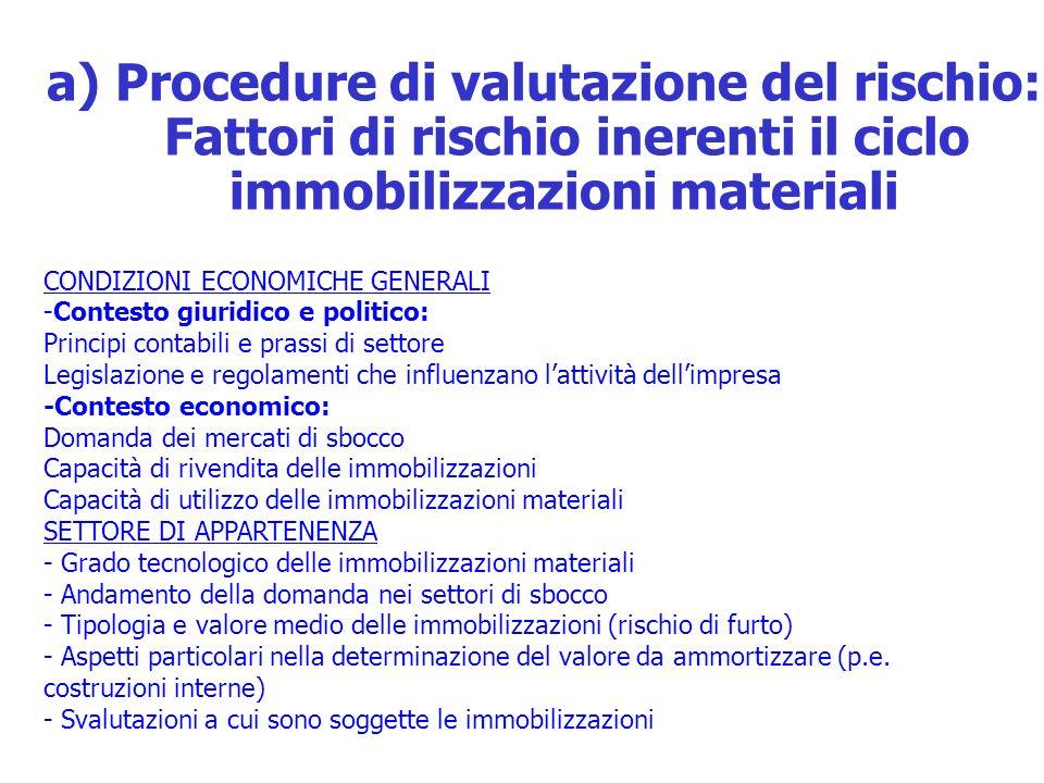 a) Procedure di valutazione del rischio: Fattori di rischio inerenti il ciclo immobilizzazioni materiali CONDIZIONI ECONOMICHE GENERALI -Contesto giur