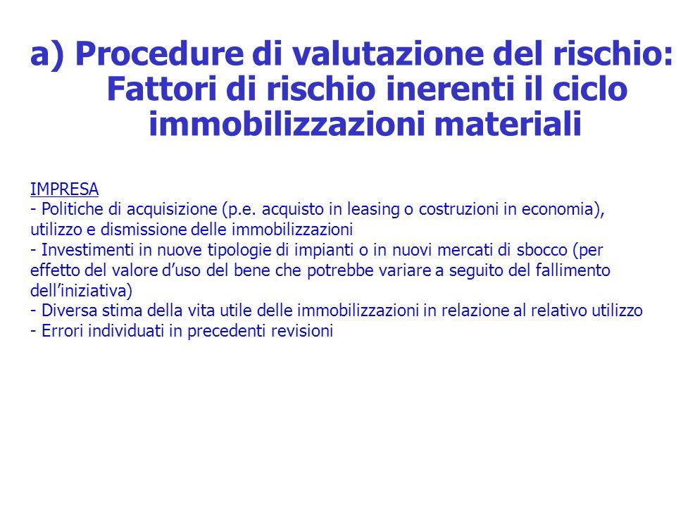 IMPRESA - Politiche di acquisizione (p.e. acquisto in leasing o costruzioni in economia), utilizzo e dismissione delle immobilizzazioni - Investimenti
