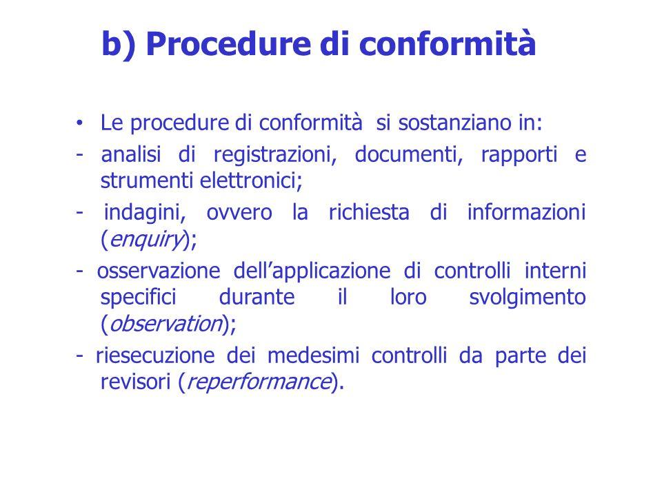 Le procedure di conformità si sostanziano in: - analisi di registrazioni, documenti, rapporti e strumenti elettronici; - indagini, ovvero la richiesta