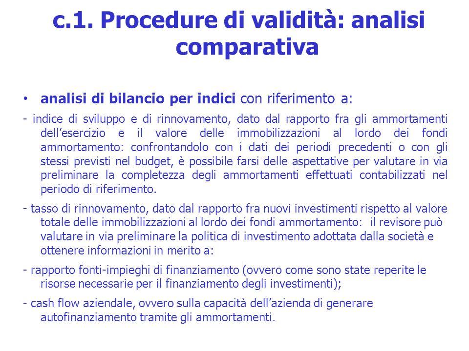 analisi di bilancio per indici con riferimento a: - indice di sviluppo e di rinnovamento, dato dal rapporto fra gli ammortamenti dellesercizio e il va