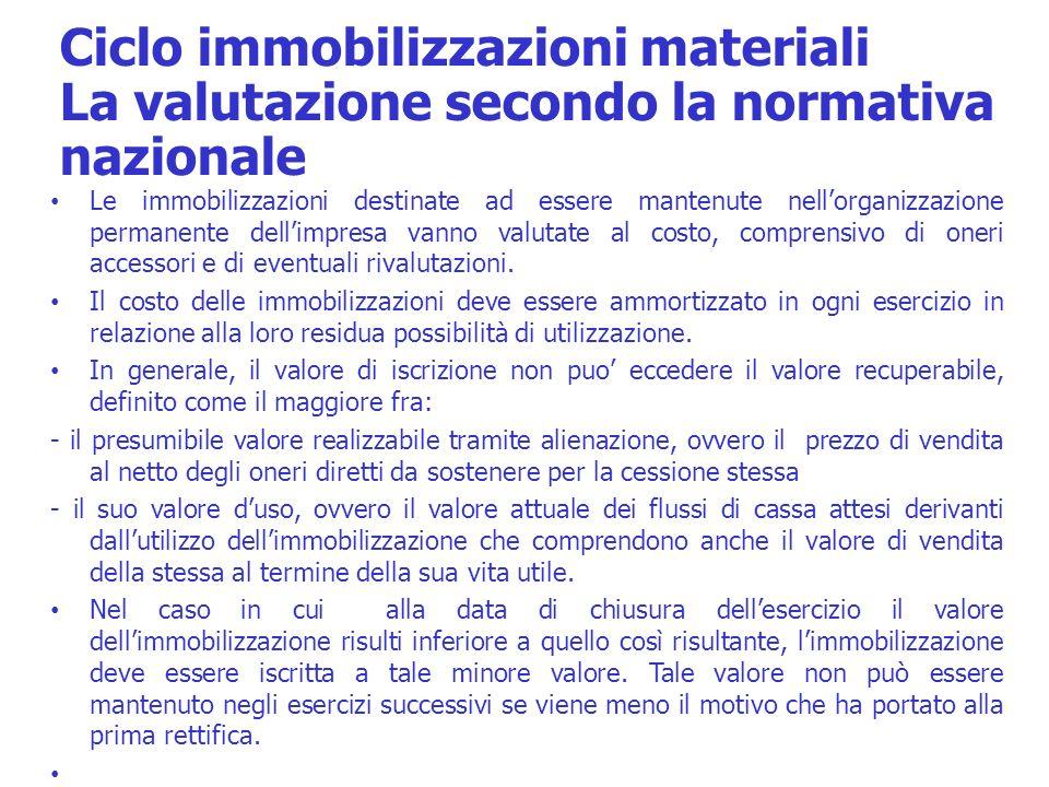Ciclo immobilizzazioni materiali La valutazione secondo la normativa nazionale Le immobilizzazioni destinate ad essere mantenute nellorganizzazione pe