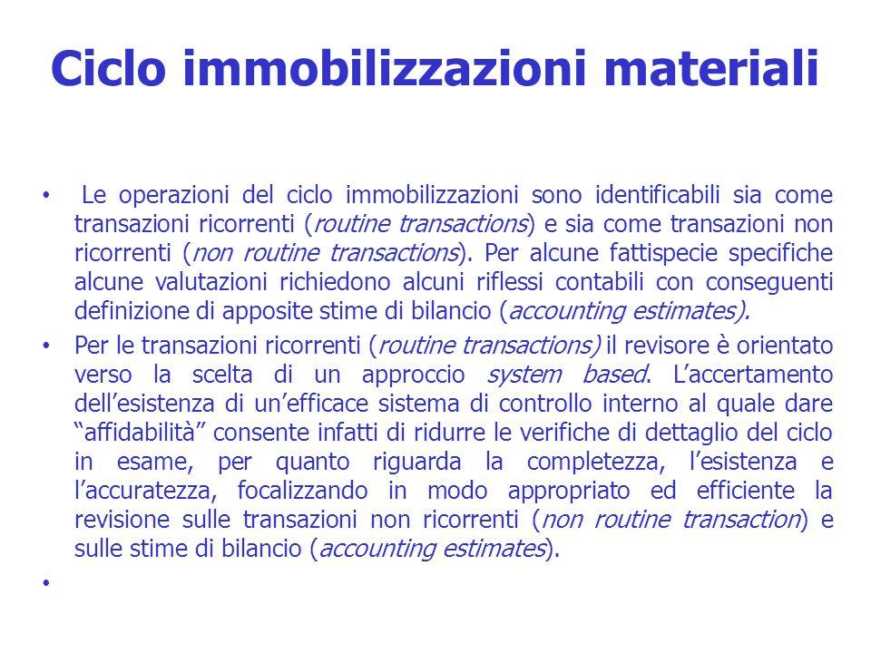 Ciclo immobilizzazioni materiali Le operazioni del ciclo immobilizzazioni sono identificabili sia come transazioni ricorrenti (routine transactions) e