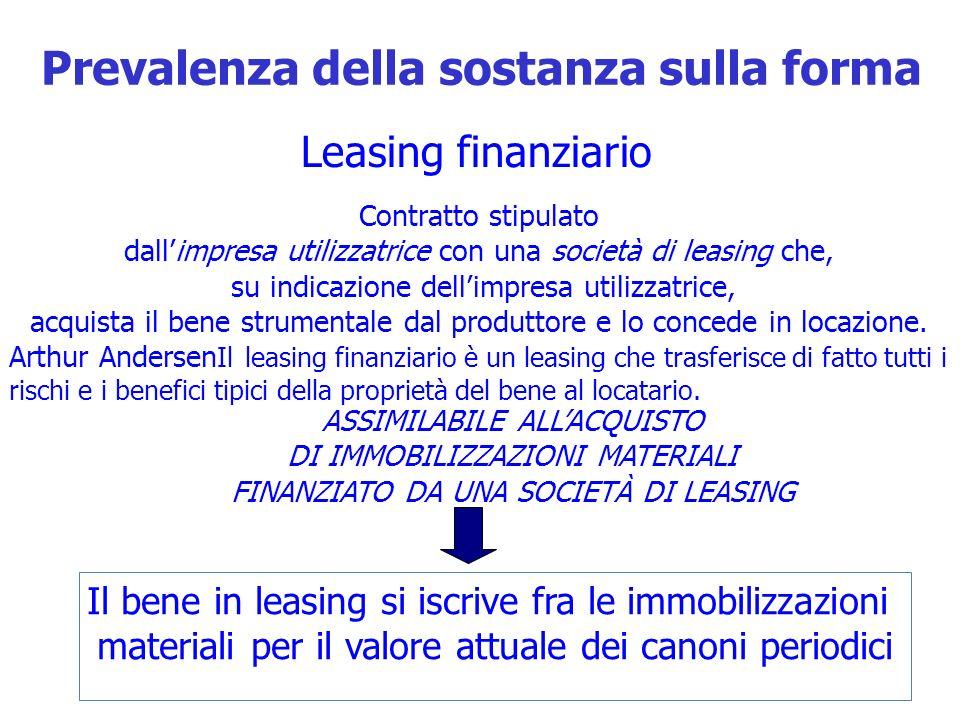 Contratto stipulato dallimpresa utilizzatrice con una società di leasing che, su indicazione dellimpresa utilizzatrice, acquista il bene strumentale d
