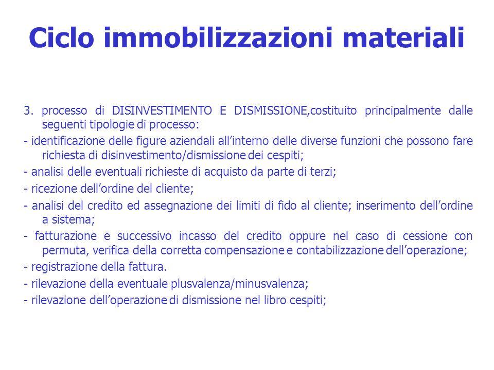 Ciclo immobilizzazioni materiali 3. processo di DISINVESTIMENTO E DISMISSIONE,costituito principalmente dalle seguenti tipologie di processo: - identi