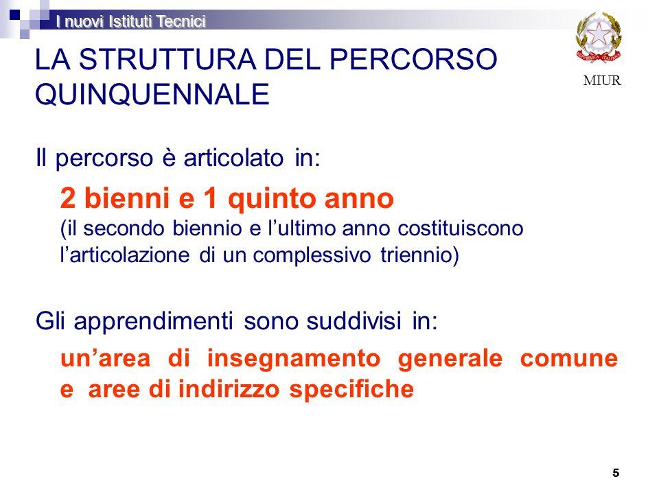 46 MIUR I nuovi Istituti Tecnici : ATTIVITÀ E INSEGNAMENTI OBBLIGATORI DELLINDIRIZZO AGRARIA E AGROINDUSTRIA (2/3): ATTIVITÀ E INSEGNAMENTI OBBLIGATORI DELLINDIRIZZO DISCIPLINE 1° biennio2° biennio5° anno secondo biennio e quinto anno costituiscono un percorso formativo unitario 1^2^3^4^5^ DISCIPLINE COMUNI ALLE ARTICOLAZIONI PRODUZIONI E TRASFORMAZIONI E GESTIONE DELL AMBIENTE E DEL TERRITORIO Produzioni vegetali 16513299 Produzioni animali 99 ARTICOLAZIONE PRODUZIONI E TRASFORMAZIONI Trasformazione dei prodotti 6699132 Economia, estimo, marketing e legislazione 9966132 Genio rurale 9966 Biotecnologie agrarie 66132 Gestione dell ambiente e del territorio 66 Attività e insegnamenti facoltativi nel settore tecnologico Lingua 2 66