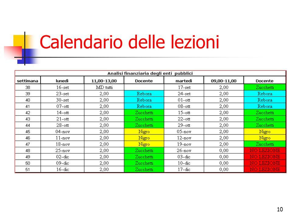 10 Calendario delle lezioni