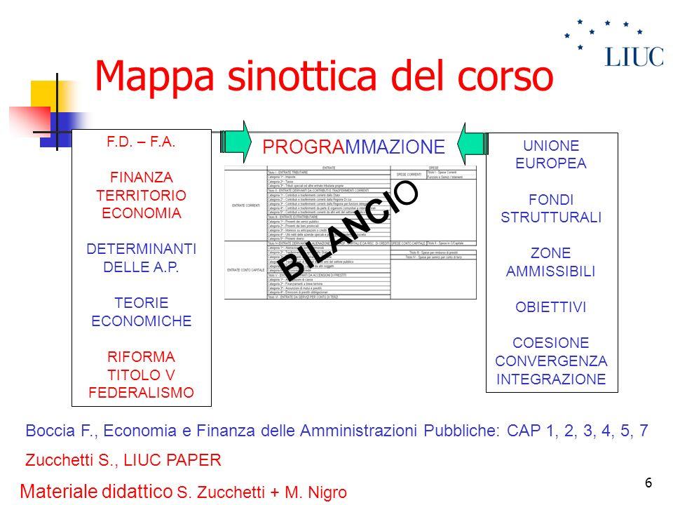 6 F.D. – F.A. FINANZA TERRITORIO ECONOMIA DETERMINANTI DELLE A.P. TEORIE ECONOMICHE RIFORMA TITOLO V FEDERALISMO UNIONE EUROPEA FONDI STRUTTURALI ZONE