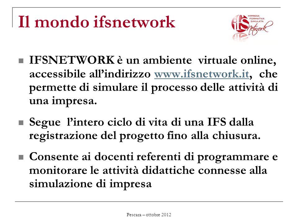 Adempimenti Nuova IFS ATTIVITA SENSIBILIZZAZIONE Analisi del territorio: http://www.cresa.it http://www.cresa.it Esempio esempio analisi del territorio.docesempio analisi del territorio.doc COSTITUZIONE APERTURA C/C APERTURA NEGOZIO ELETTRONICO TRANSAZIONI SPAZIO WEB GESTIONE UTENZE SCADENZE FISCALI Pescara – ottobre 2012