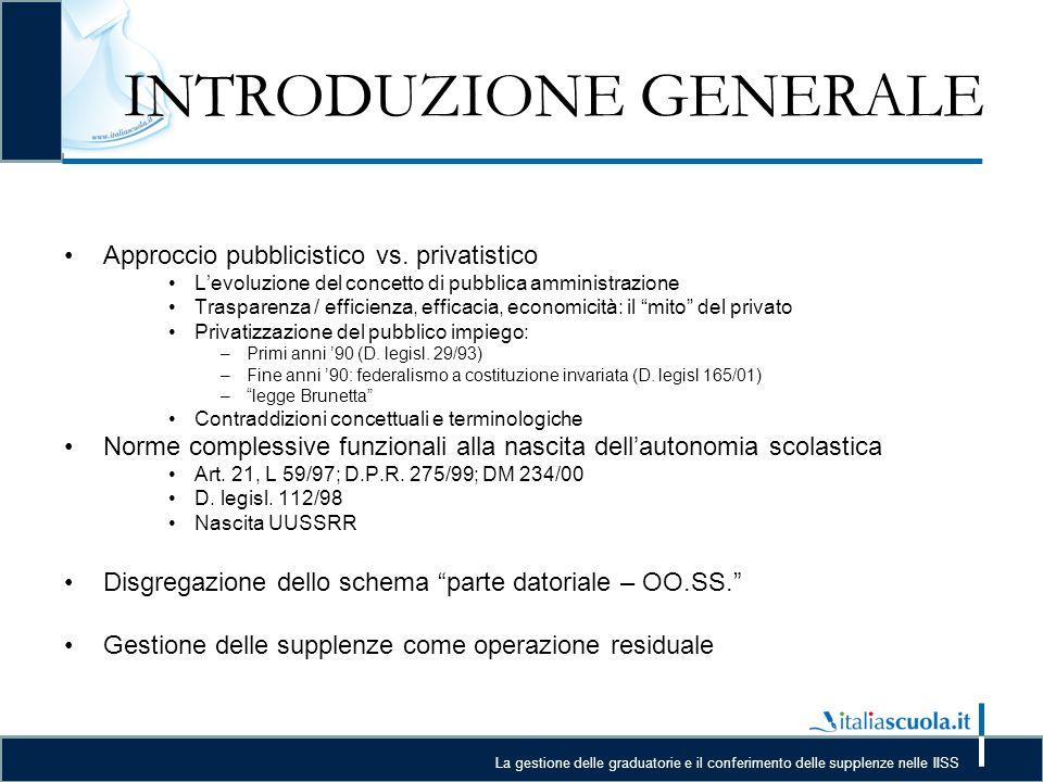 La gestione delle graduatorie e il conferimento delle supplenze nelle IISS INTRODUZIONE GENERALE Approccio pubblicistico vs.
