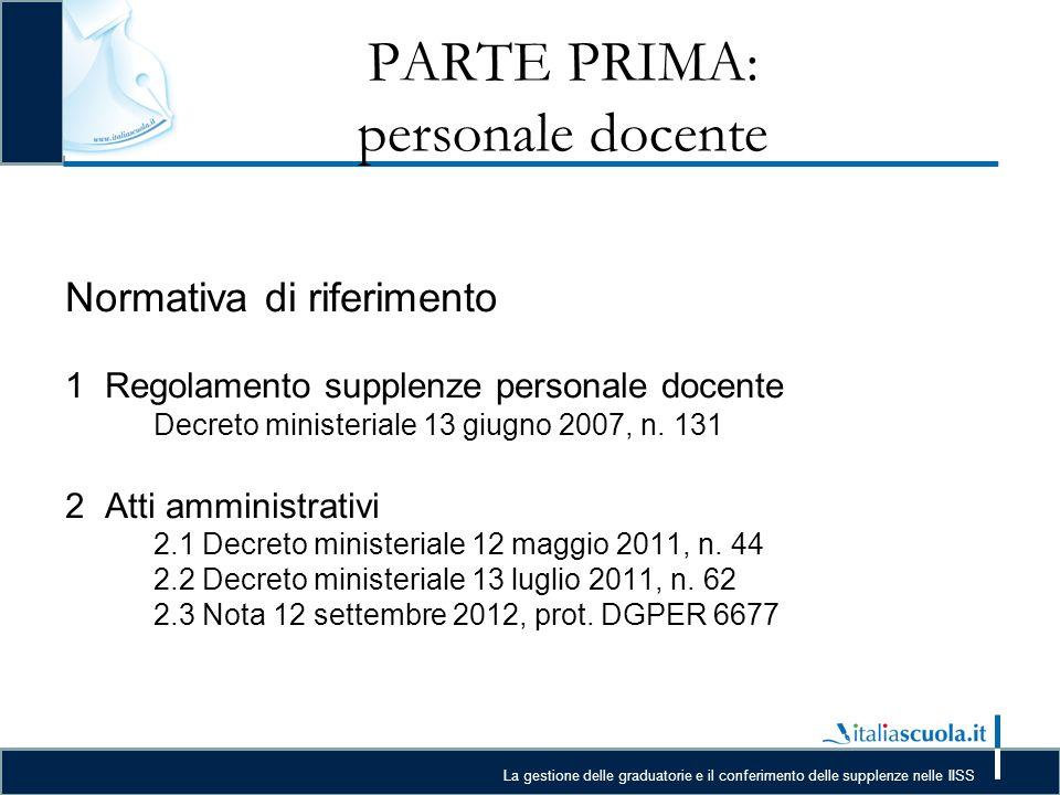 La gestione delle graduatorie e il conferimento delle supplenze nelle IISS PERSONALE DOCENTE 2 - utilizzo delle graduatorie 2.4 SANZIONI (art.