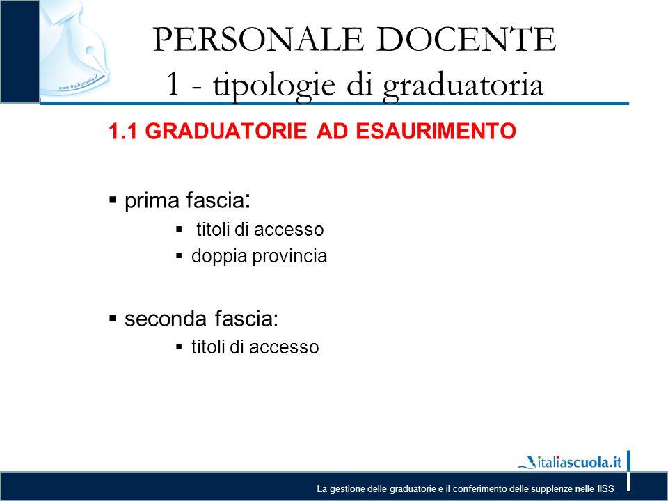 La gestione delle graduatorie e il conferimento delle supplenze nelle IISS PERSONALE DOCENTE 3 – Casi pratici