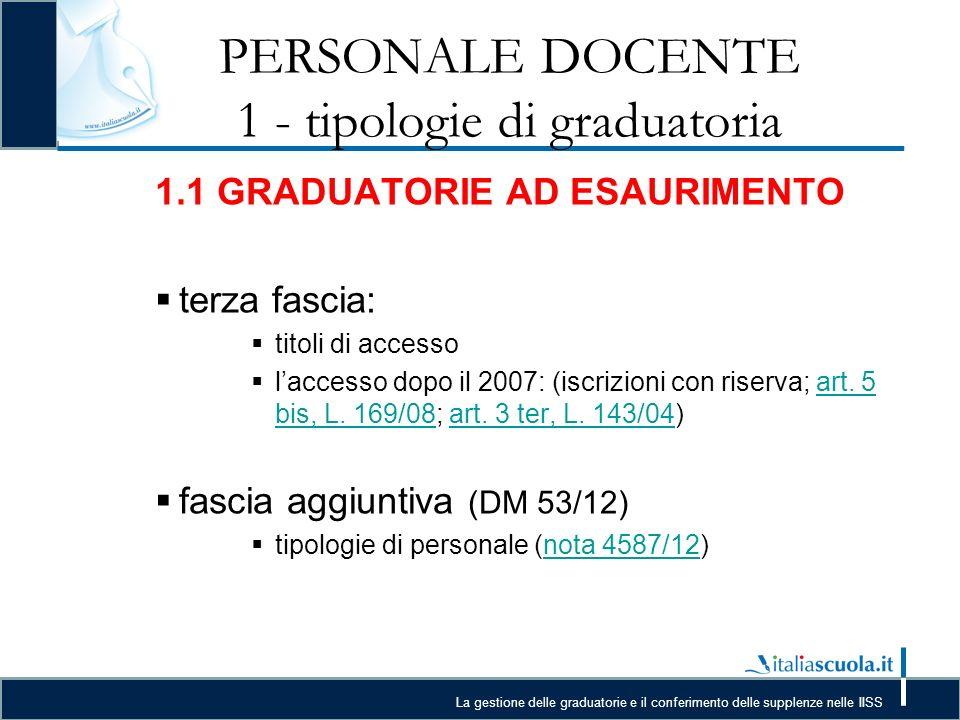La gestione delle graduatorie e il conferimento delle supplenze nelle IISS PARTE SECONDA: personale ATA SINTESI DEGLI ARGOMENTI TRATTATI 1tipologie di graduatoria 1.1 graduatorie permanenti 1.2 graduatorie/elenchi ad esaurimento 1.3 graduatorie di istituto 2utilizzo delle graduatorie 2.1 tipologia di supplenze 2.2 modalità di scorrimento 2.3 durata dei contratti 2.4 sanzioni 3sostituzione del DSGA 4studio di casi pratici