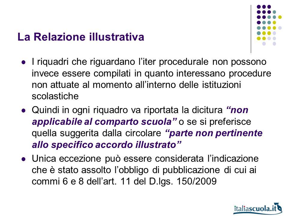 La Relazione illustrativa I riquadri che riguardano liter procedurale non possono invece essere compilati in quanto interessano procedure non attuate
