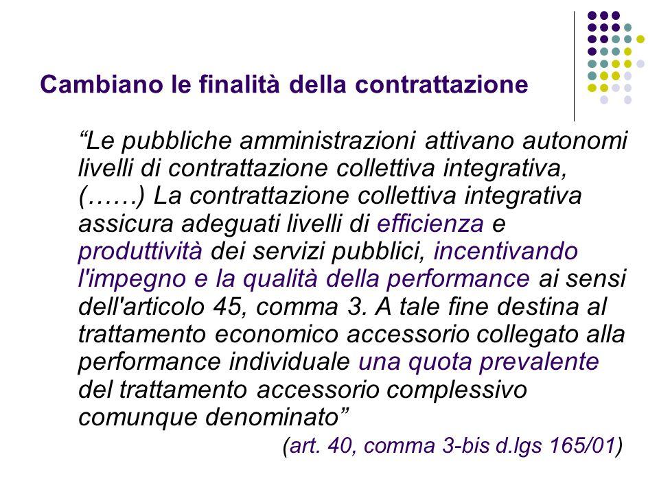 Cambiano le finalità della contrattazione Le pubbliche amministrazioni attivano autonomi livelli di contrattazione collettiva integrativa, (……) La con