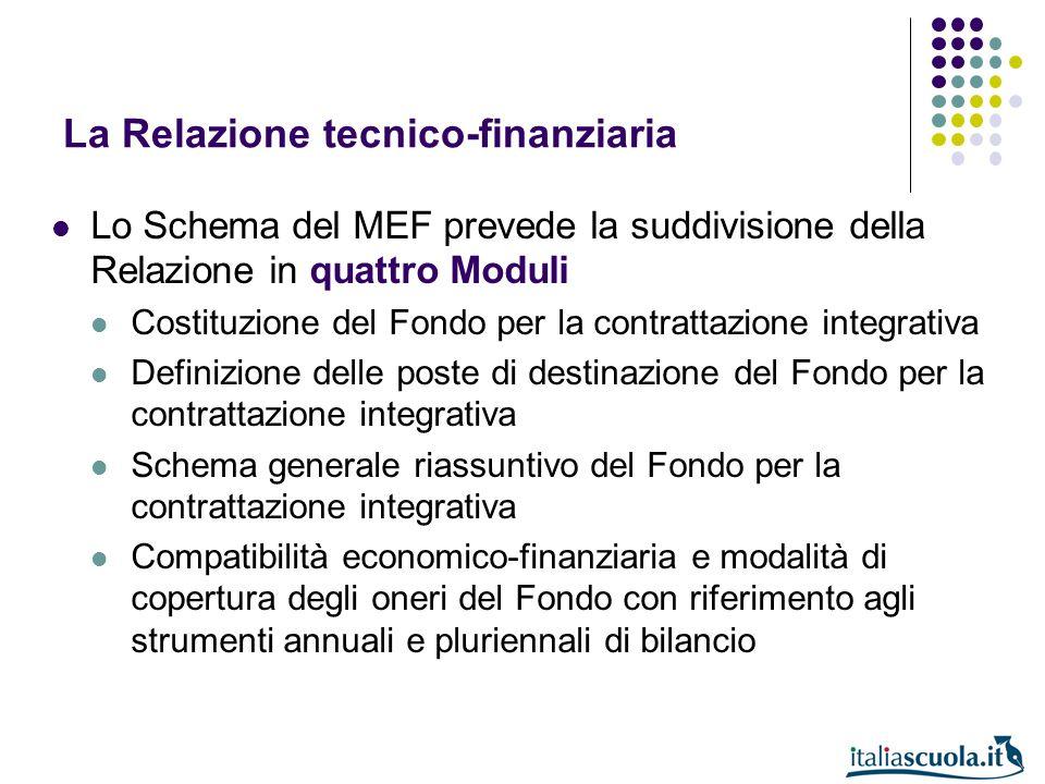 La Relazione tecnico-finanziaria Lo Schema del MEF prevede la suddivisione della Relazione in quattro Moduli Costituzione del Fondo per la contrattazi