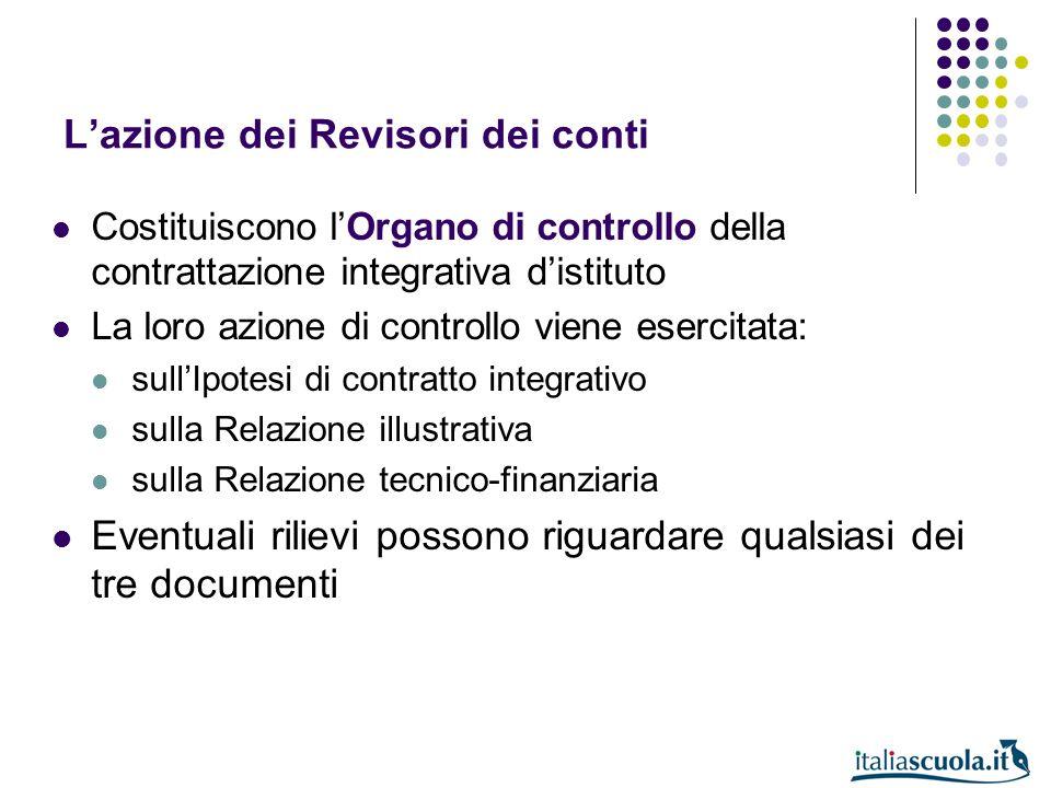 Lazione dei Revisori dei conti Costituiscono lOrgano di controllo della contrattazione integrativa distituto La loro azione di controllo viene esercit