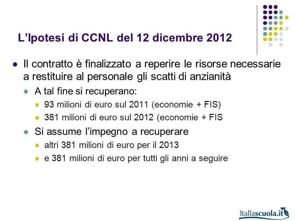 LIpotesi di CCNL del 12 dicembre 2012 Il contratto è finalizzato a reperire le risorse necessarie a restituire al personale gli scatti di anzianità A