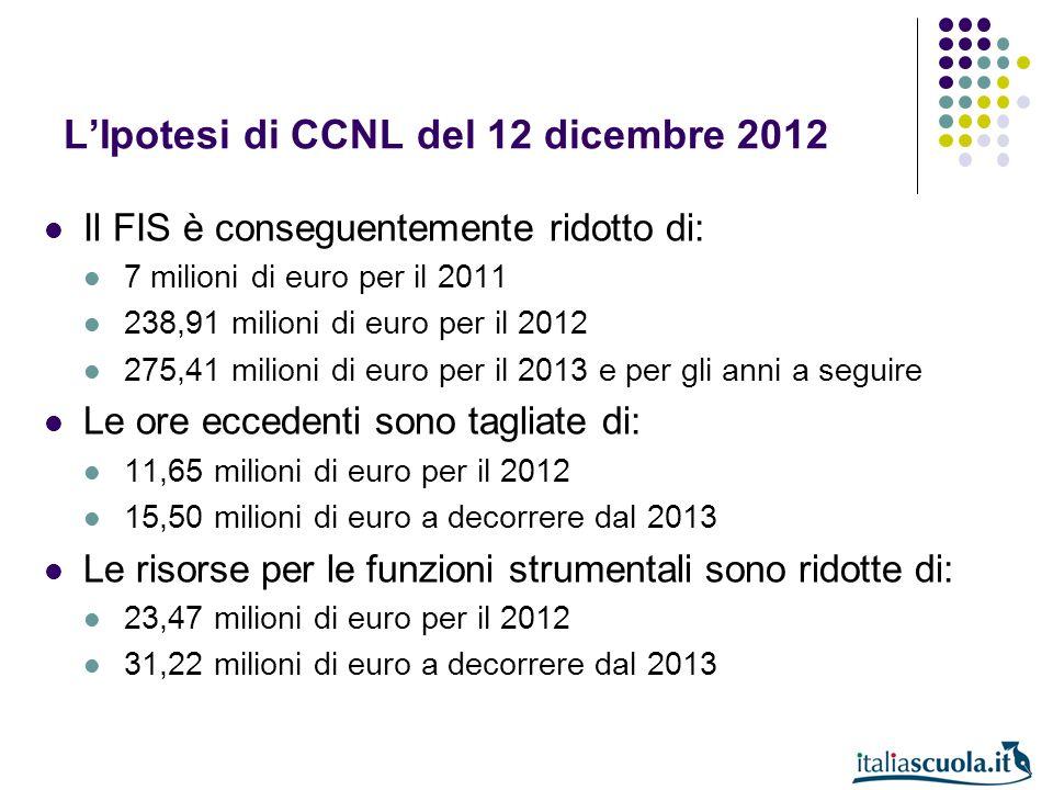 LIpotesi di CCNL del 12 dicembre 2012 Il FIS è conseguentemente ridotto di: 7 milioni di euro per il 2011 238,91 milioni di euro per il 2012 275,41 mi