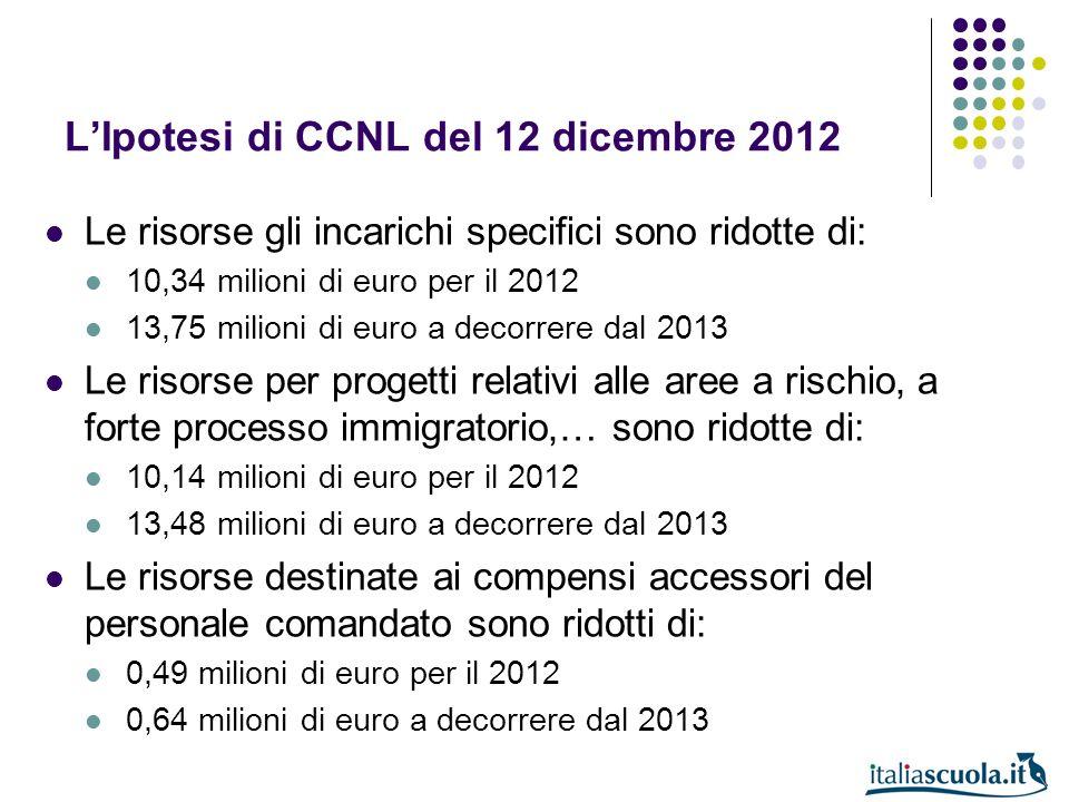 LIpotesi di CCNL del 12 dicembre 2012 Le risorse gli incarichi specifici sono ridotte di: 10,34 milioni di euro per il 2012 13,75 milioni di euro a de