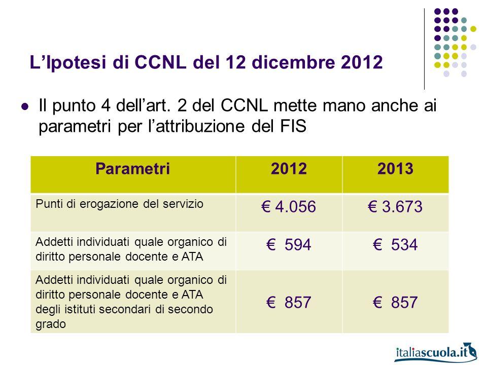 LIpotesi di CCNL del 12 dicembre 2012 Il punto 4 dellart. 2 del CCNL mette mano anche ai parametri per lattribuzione del FIS Parametri20122013 Punti d