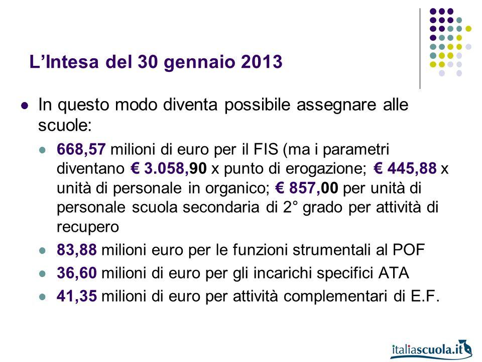 LIntesa del 30 gennaio 2013 In questo modo diventa possibile assegnare alle scuole: 668,57 milioni di euro per il FIS (ma i parametri diventano 3.058,