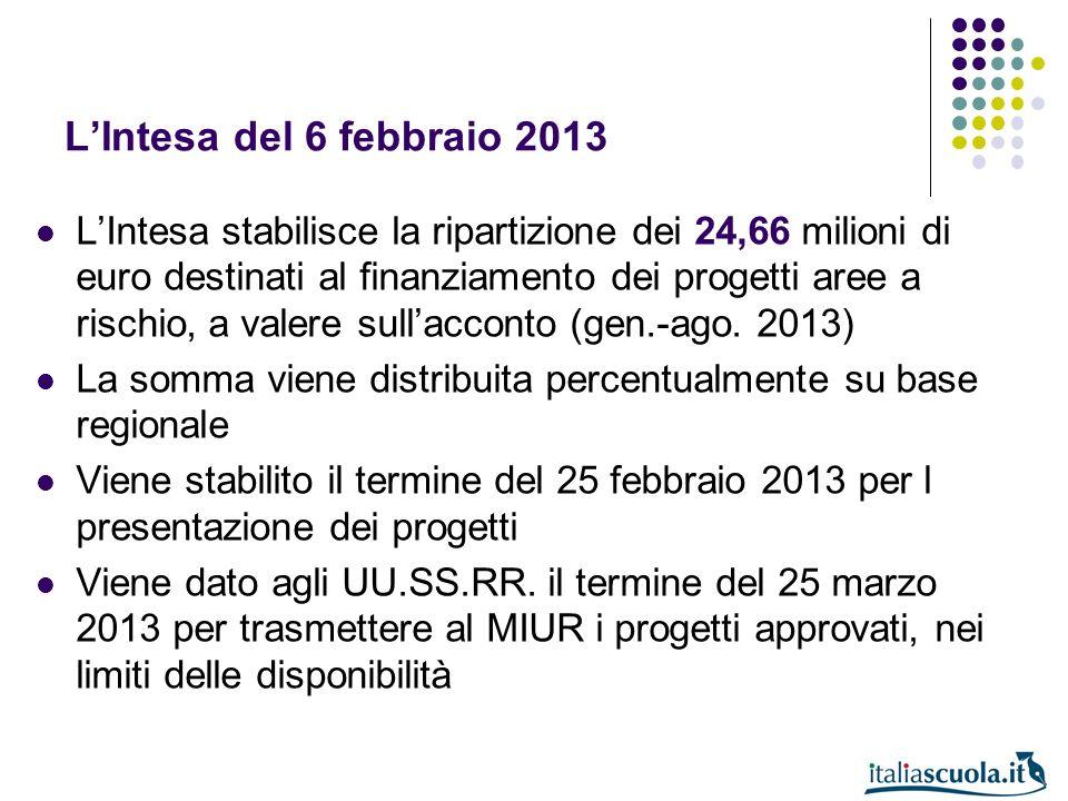 LIntesa del 6 febbraio 2013 LIntesa stabilisce la ripartizione dei 24,66 milioni di euro destinati al finanziamento dei progetti aree a rischio, a val