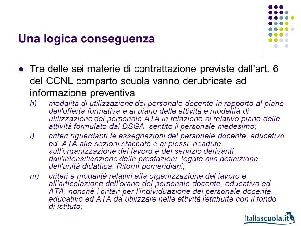 Una logica conseguenza Tre delle sei materie di contrattazione previste dallart. 6 del CCNL comparto scuola vanno derubricate ad informazione preventi