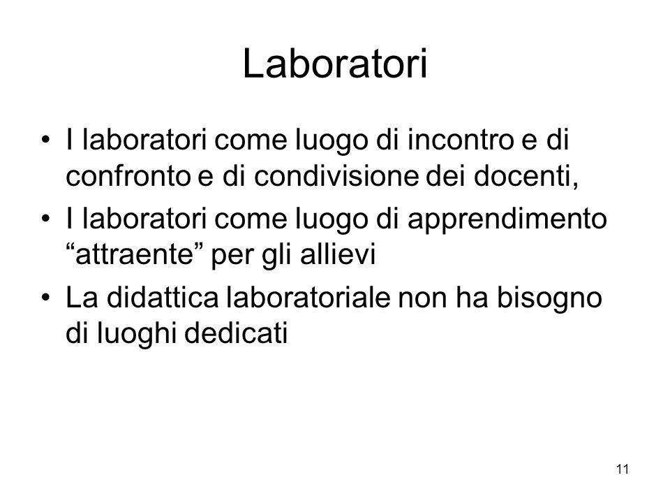 11 Laboratori I laboratori come luogo di incontro e di confronto e di condivisione dei docenti, I laboratori come luogo di apprendimento attraente per gli allievi La didattica laboratoriale non ha bisogno di luoghi dedicati