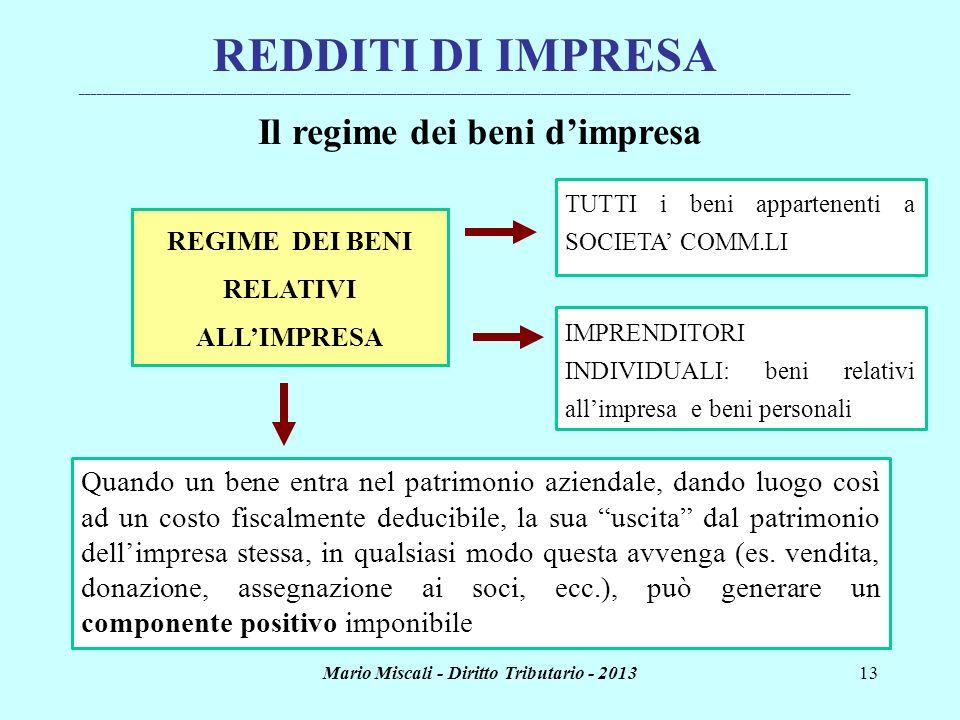 Mario Miscali - Diritto Tributario - 201313 REGIME DEI BENI RELATIVI ALLIMPRESA Quando un bene entra nel patrimonio aziendale, dando luogo così ad un