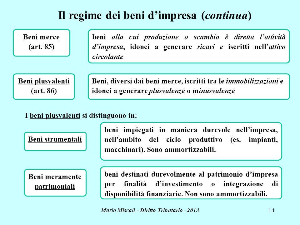 Mario Miscali - Diritto Tributario - 201314 Beni merce (art. 85) Beni plusvalenti (art. 86) Beni meramente patrimoniali Beni strumentali beni alla cui
