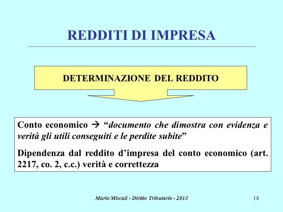 Mario Miscali - Diritto Tributario - 201318 REDDITI DI IMPRESA _______________________________________________________________________________________