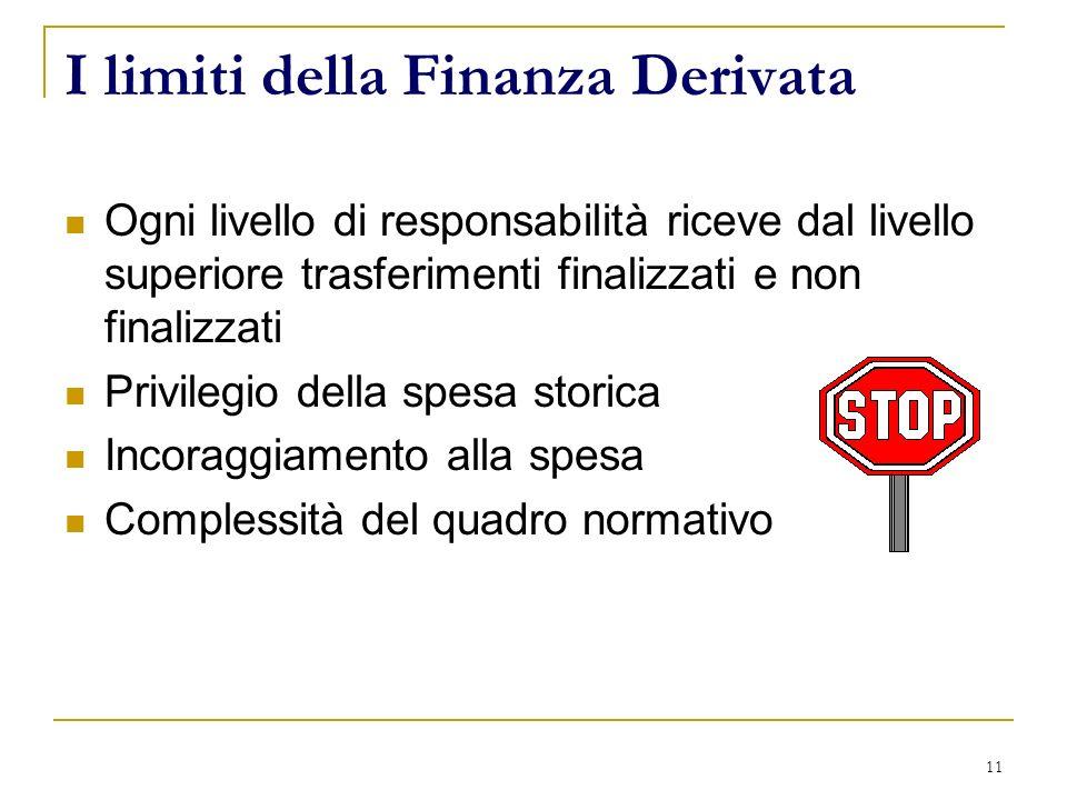 11 I limiti della Finanza Derivata Ogni livello di responsabilità riceve dal livello superiore trasferimenti finalizzati e non finalizzati Privilegio della spesa storica Incoraggiamento alla spesa Complessità del quadro normativo