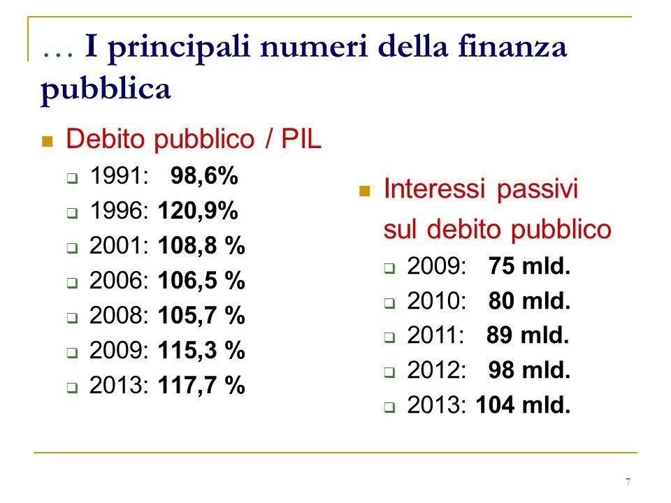7 … I principali numeri della finanza pubblica Debito pubblico / PIL 1991: 98,6% 1996: 120,9% 2001: 108,8 % 2006: 106,5 % 2008: 105,7 % 2009: 115,3 % 2013: 117,7 % Interessi passivi sul debito pubblico 2009: 75 mld.