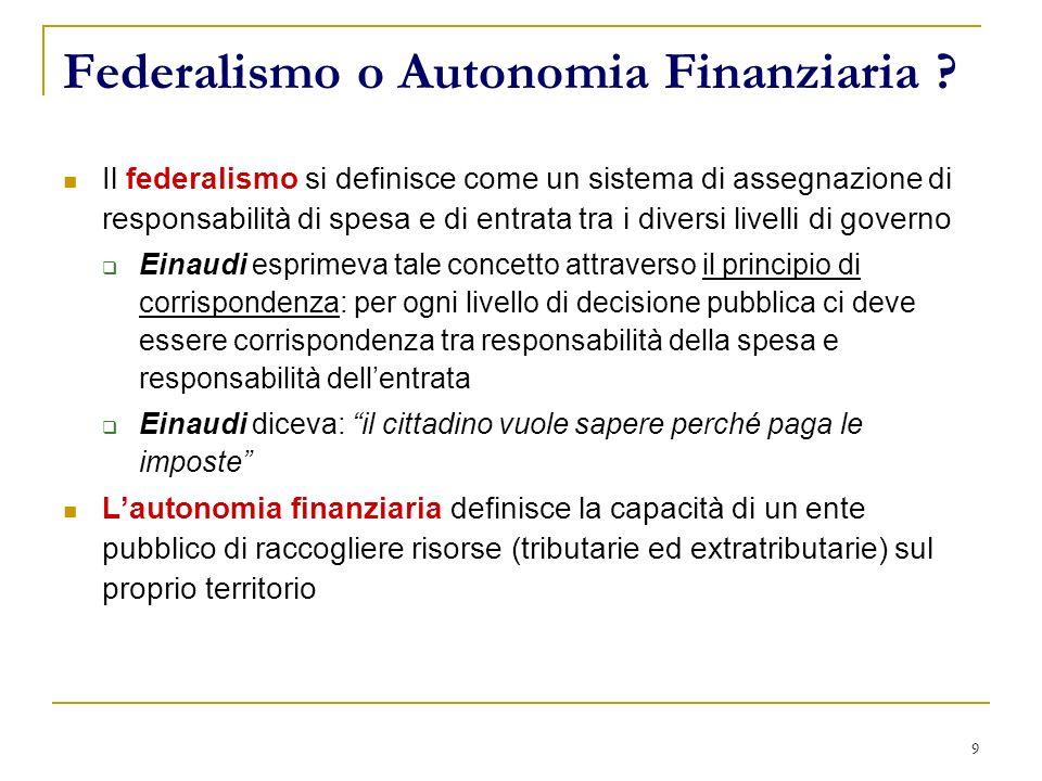 9 Federalismo o Autonomia Finanziaria ? Il federalismo si definisce come un sistema di assegnazione di responsabilità di spesa e di entrata tra i dive