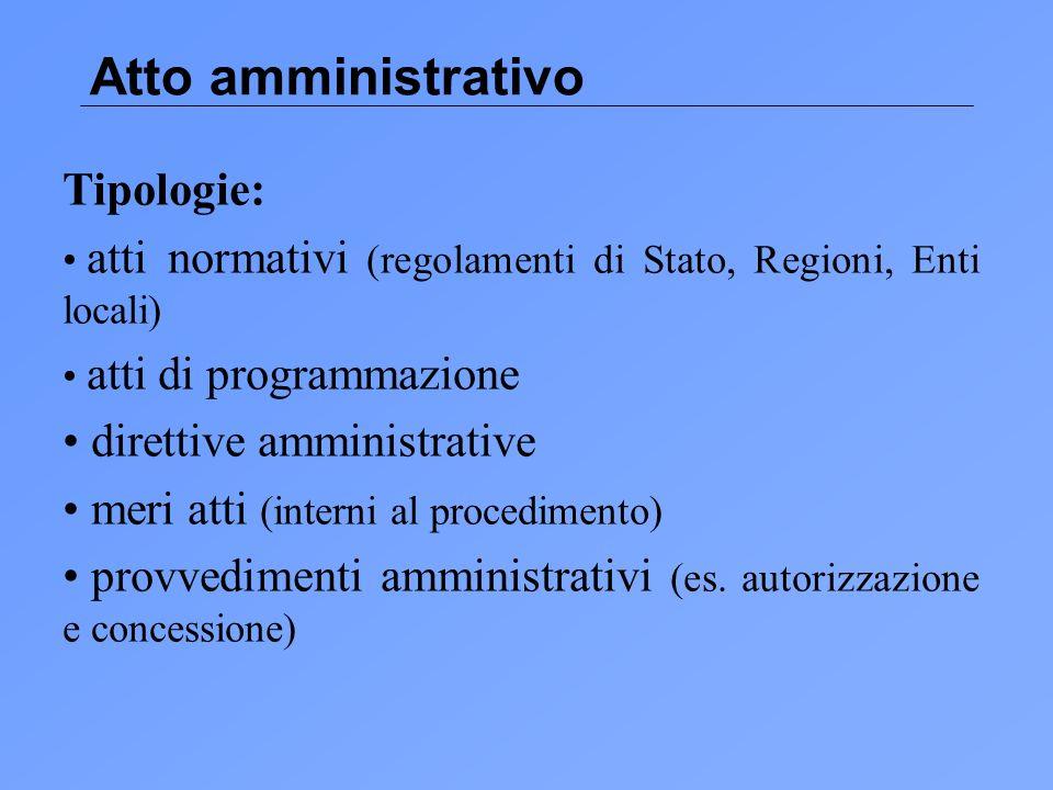 Atto amministrativo Tipologie: atti normativi (regolamenti di Stato, Regioni, Enti locali) atti di programmazione direttive amministrative meri atti (interni al procedimento) provvedimenti amministrativi (es.