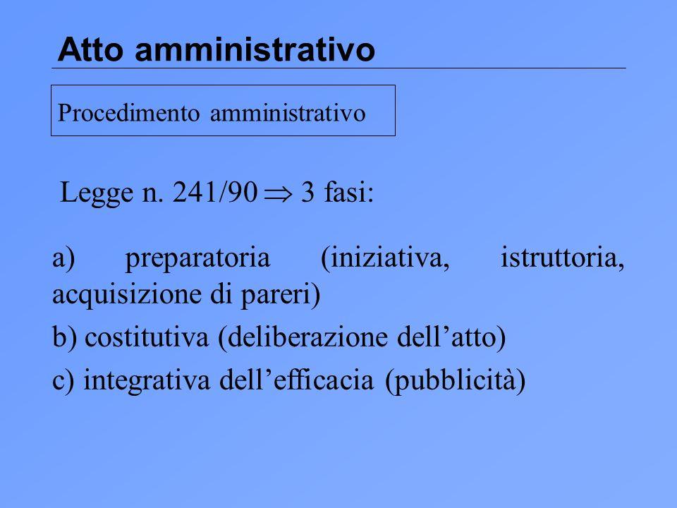 Atto amministrativo Legge n.