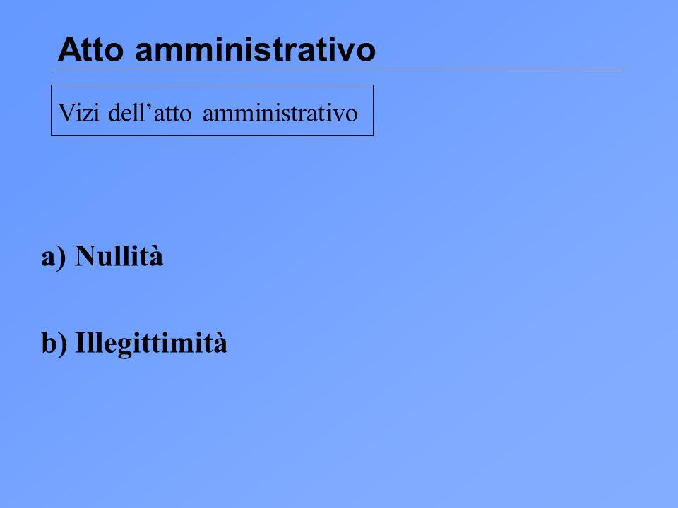 Atto amministrativo a)Nullità b) Illegittimità Vizi dellatto amministrativo