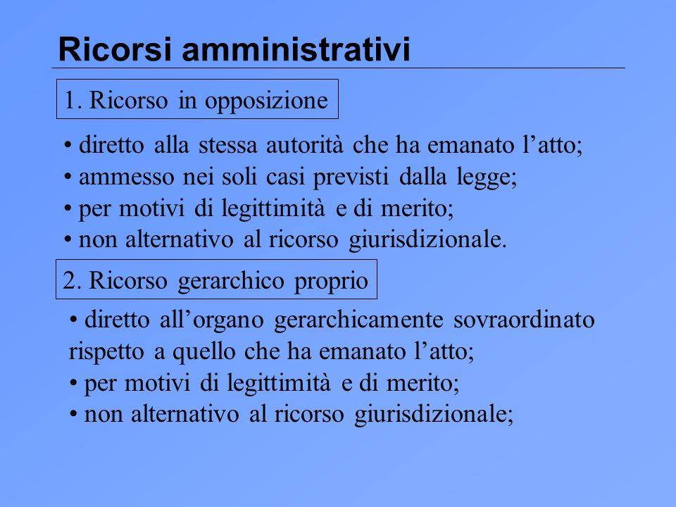 Ricorsi amministrativi 1.