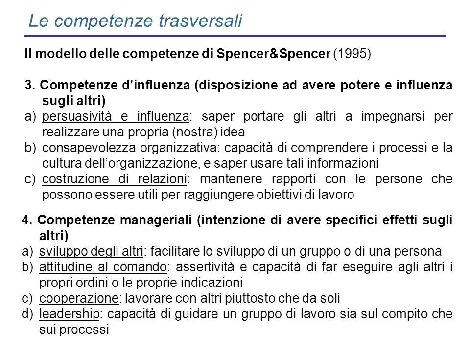 Le competenze trasversali Il modello delle competenze di Spencer&Spencer (1995) 3. Competenze dinfluenza (disposizione ad avere potere e influenza sug