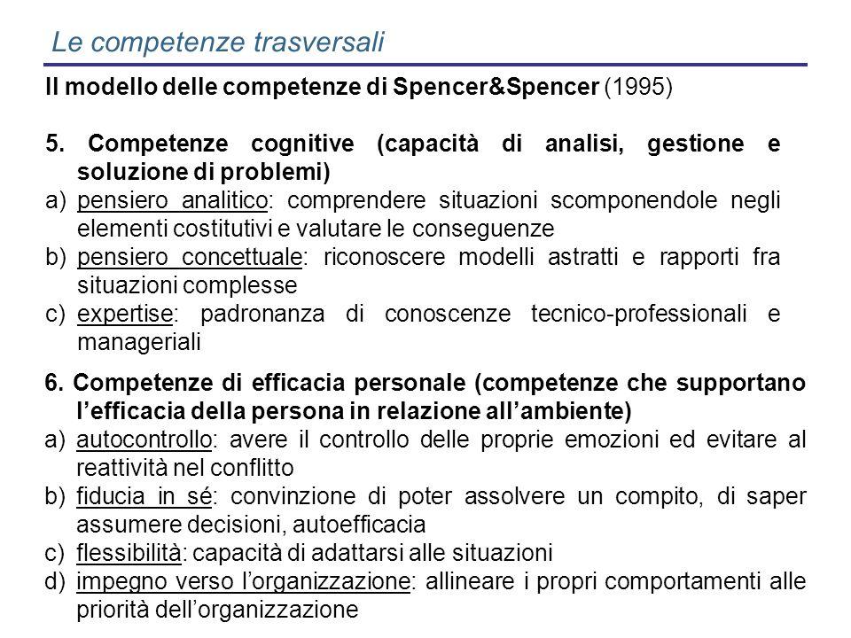 Le competenze trasversali Il modello delle competenze di Spencer&Spencer (1995) 5. Competenze cognitive (capacità di analisi, gestione e soluzione di
