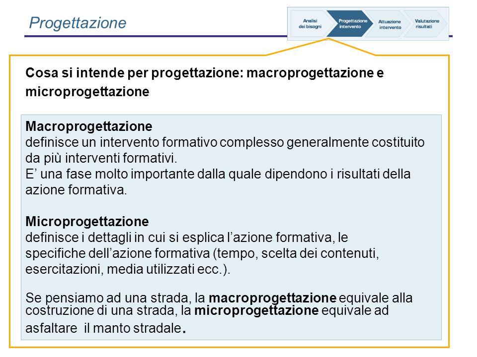 Progettazione Cosa si intende per progettazione: macroprogettazione e microprogettazione Macroprogettazione definisce un intervento formativo compless