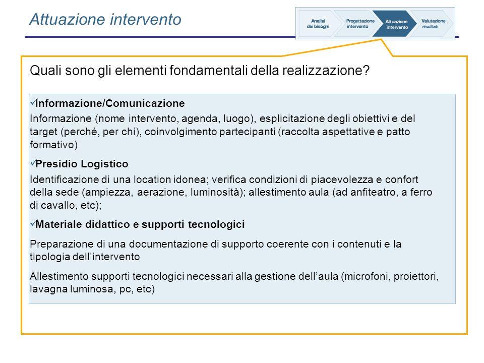 Attuazione intervento Quali sono gli elementi fondamentali della realizzazione? Informazione/Comunicazione Informazione (nome intervento, agenda, luog