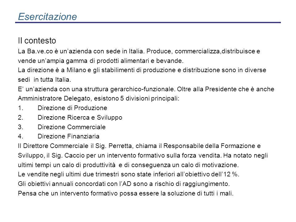 Esercitazione Il contesto La Ba.ve.co è unazienda con sede in Italia. Produce, commercializza,distribuisce e vende unampia gamma di prodotti alimentar