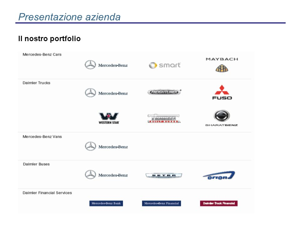 Presentazione azienda Mercedes-Benz Italia.