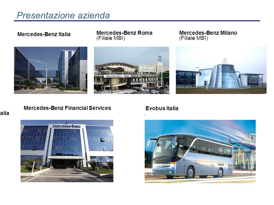 Presentazione azienda Mercedes-Benz Italia. Mercedes-Benz Milano (Filiale MBI) Mercedes-Benz Roma (Filiale MBI) Mercedes-Benz Financial Services Itali