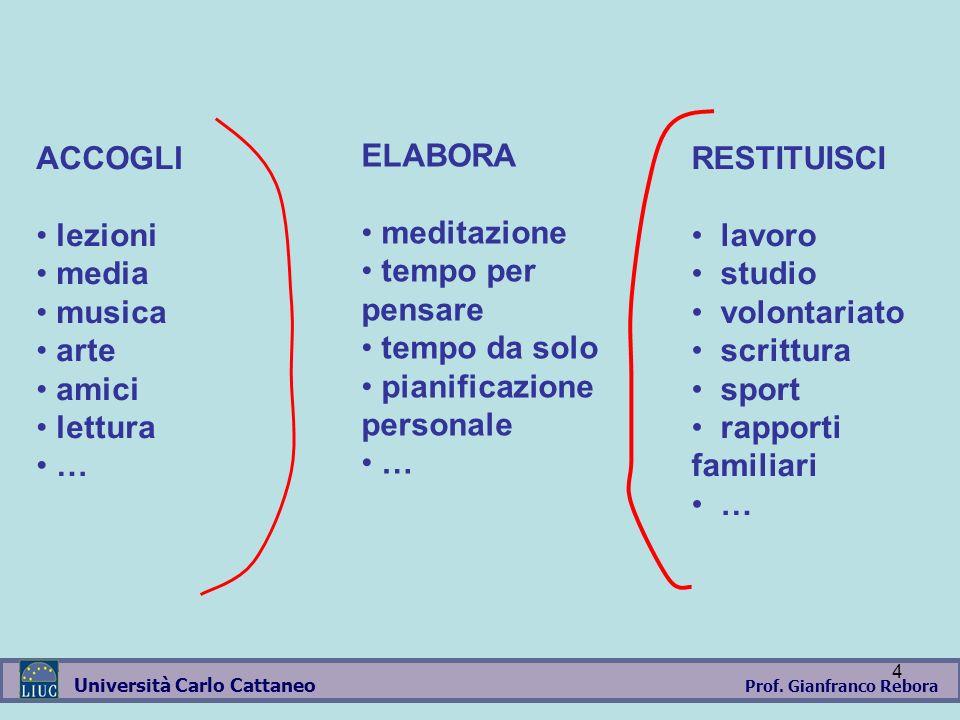 Prof. Gianfranco Rebora Università Carlo Cattaneo 4 ELABORA meditazione tempo per pensare tempo da solo pianificazione personale … RESTITUISCI lavoro