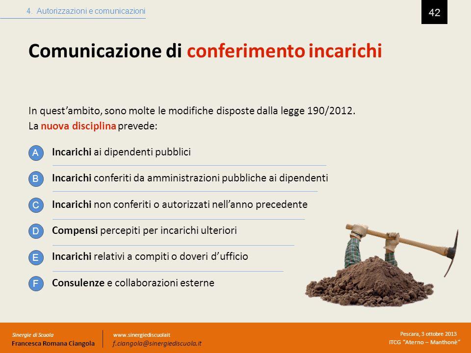 Comunicazione di conferimento incarichi 42 4. Autorizzazioni e comunicazioni Sinergie di Scuola Francesca Romana Ciangola Pescara, 3 ottobre 2013 ITCG