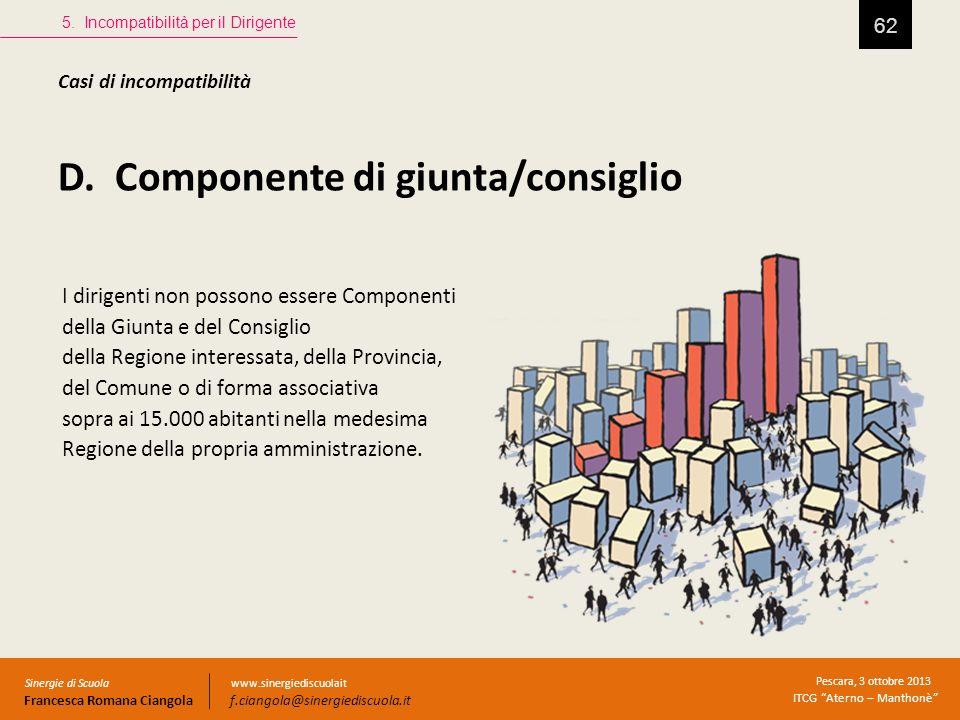 D. Componente di giunta/consiglio 62 5. Incompatibilità per il Dirigente Sinergie di Scuola Francesca Romana Ciangola Pescara, 3 ottobre 2013 ITCG Ate