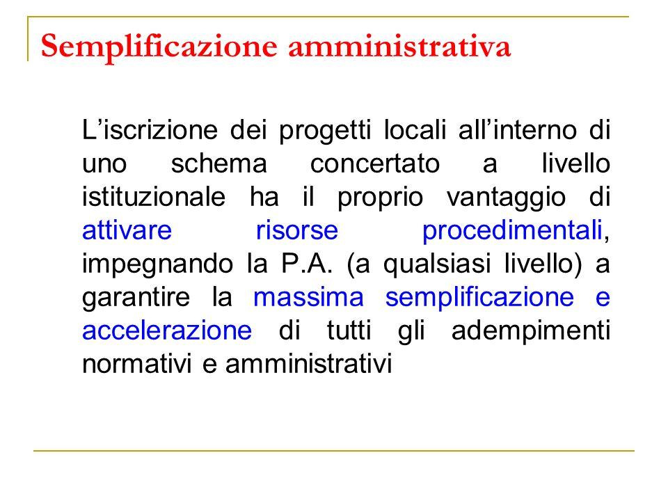 Semplificazione amministrativa Liscrizione dei progetti locali allinterno di uno schema concertato a livello istituzionale ha il proprio vantaggio di attivare risorse procedimentali, impegnando la P.A.